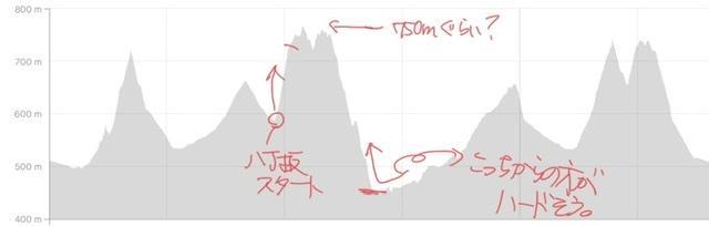 岩屋寺に逆から登ると
